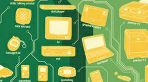 10 lý do tại sao bạn nên sử dụng Infographics