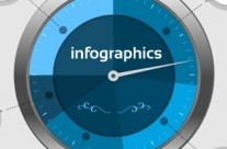 Cảm hứng Infographics – Phần 1