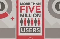 Cảm hứng Infographics – Phần 2