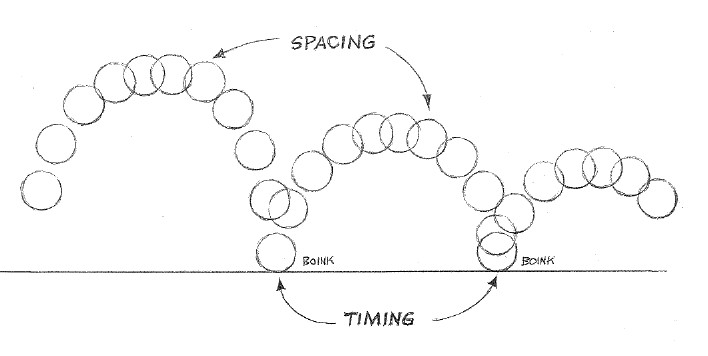 rgb_vn_09_timing-and-spacing-richard williams