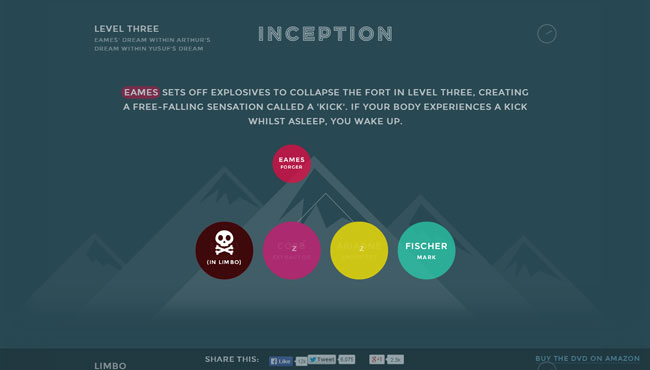 rgb_vn_web_Inception-Explained