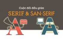 [Infographic] Cuộc Đối Đầu Giữa Serif Và San-Serif