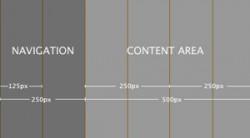 Hệ thống lưới trong thiết kế