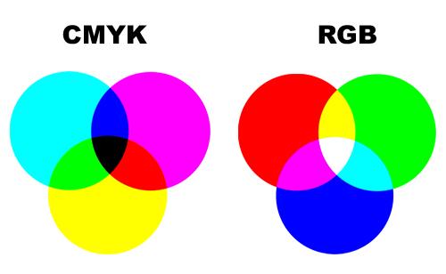 RGB.vn | Hệ màu RGB - CMYK