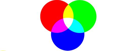 RGB.vn | Hệ màu RGB
