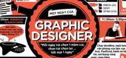 Thực tế 24h của dân Graphic Designer