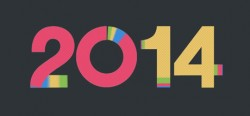 14 Logo nổi tiếng của thế kỷ 20