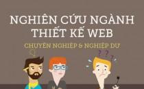 [Infographic] Nghiên Cứu Ngành Thiết Kế Web