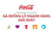 [Infographic] Tổng Quan Cocacola – Gã Khổng Lồ Ngành Giải Khát
