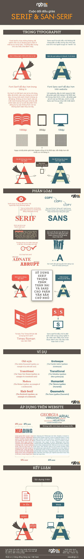 rgb-san-serif-and-serif-font