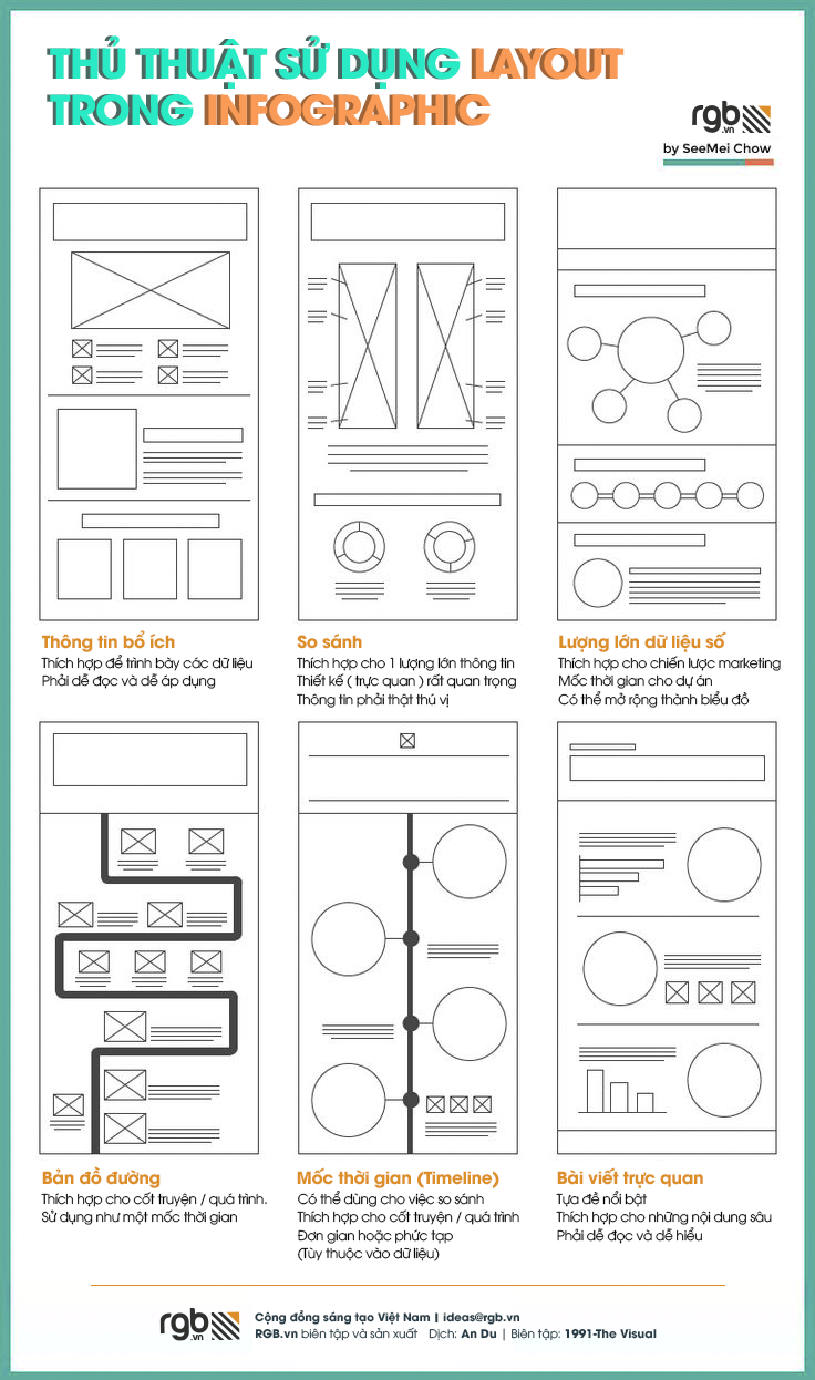 rgb_thu-thuat-su-dung-layout-trong-infographic_01