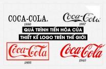 Quá trình tiến hóa của thiết kế logo trên thế giới