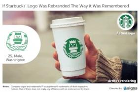 Thử thách vẽ lại logo của thương hiệu nổi tiếng theo trí nhớ