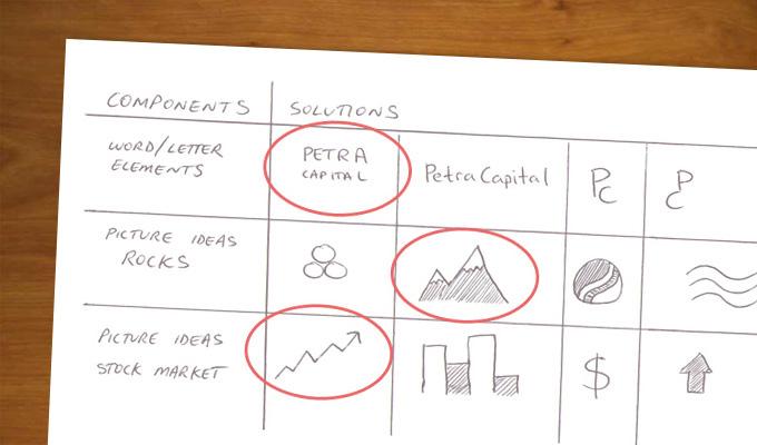 RGB_vn_Branding_morphological-matrix-logo-design1