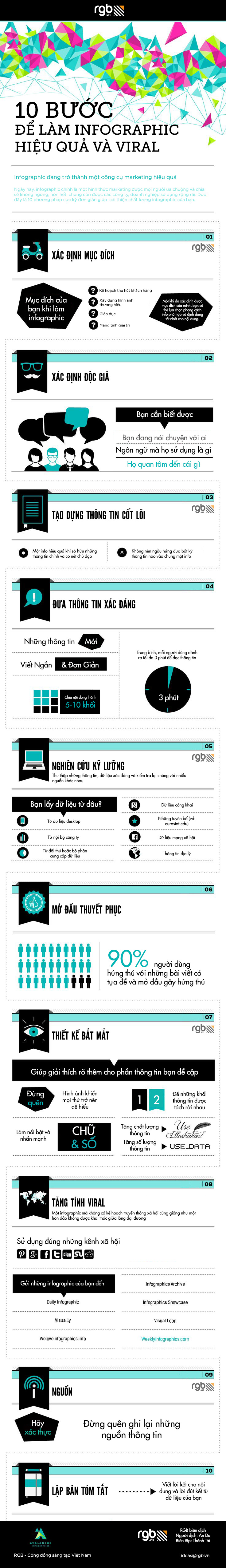 rgb-10-buoc-de-lam-infographic